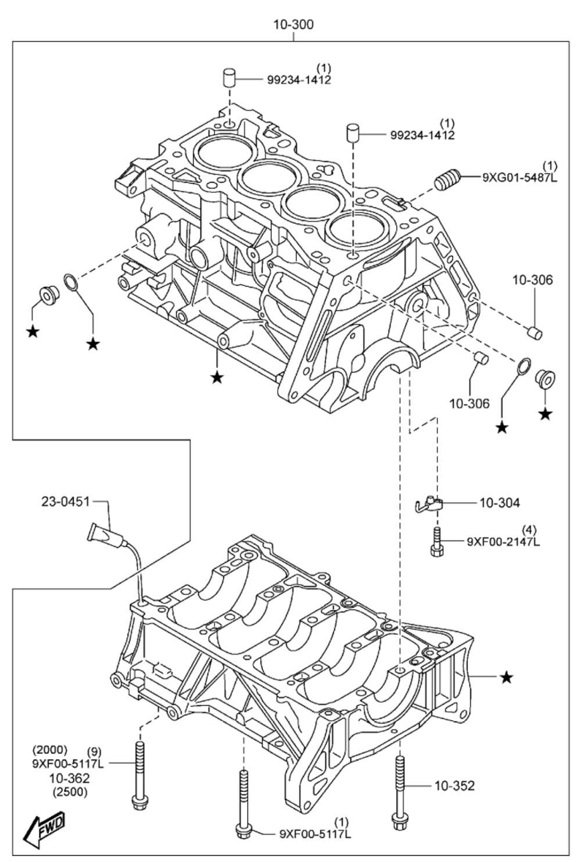 Блок цилиндров мазда сх-5